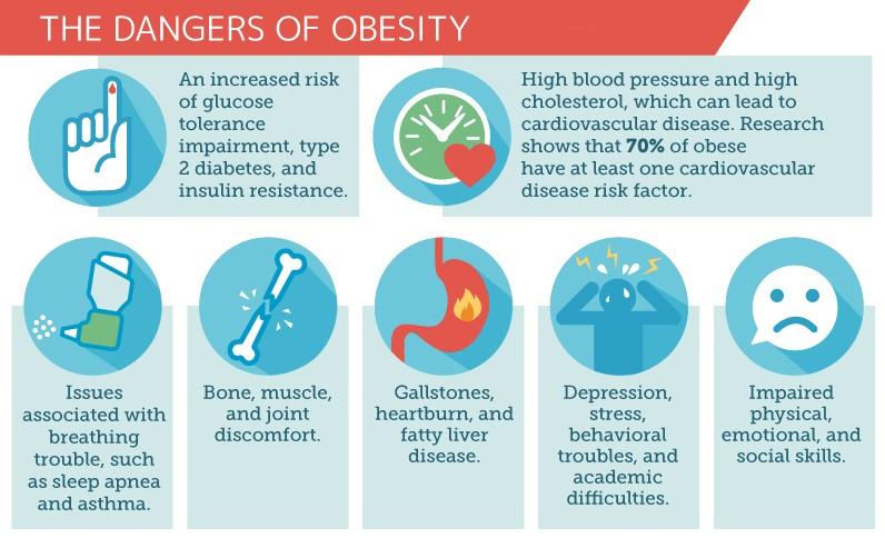 pierderea în greutate pe duromine 15mg